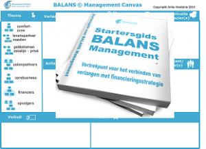 BALANS Management Canvas 26-10-2014 blanco voor workshop website